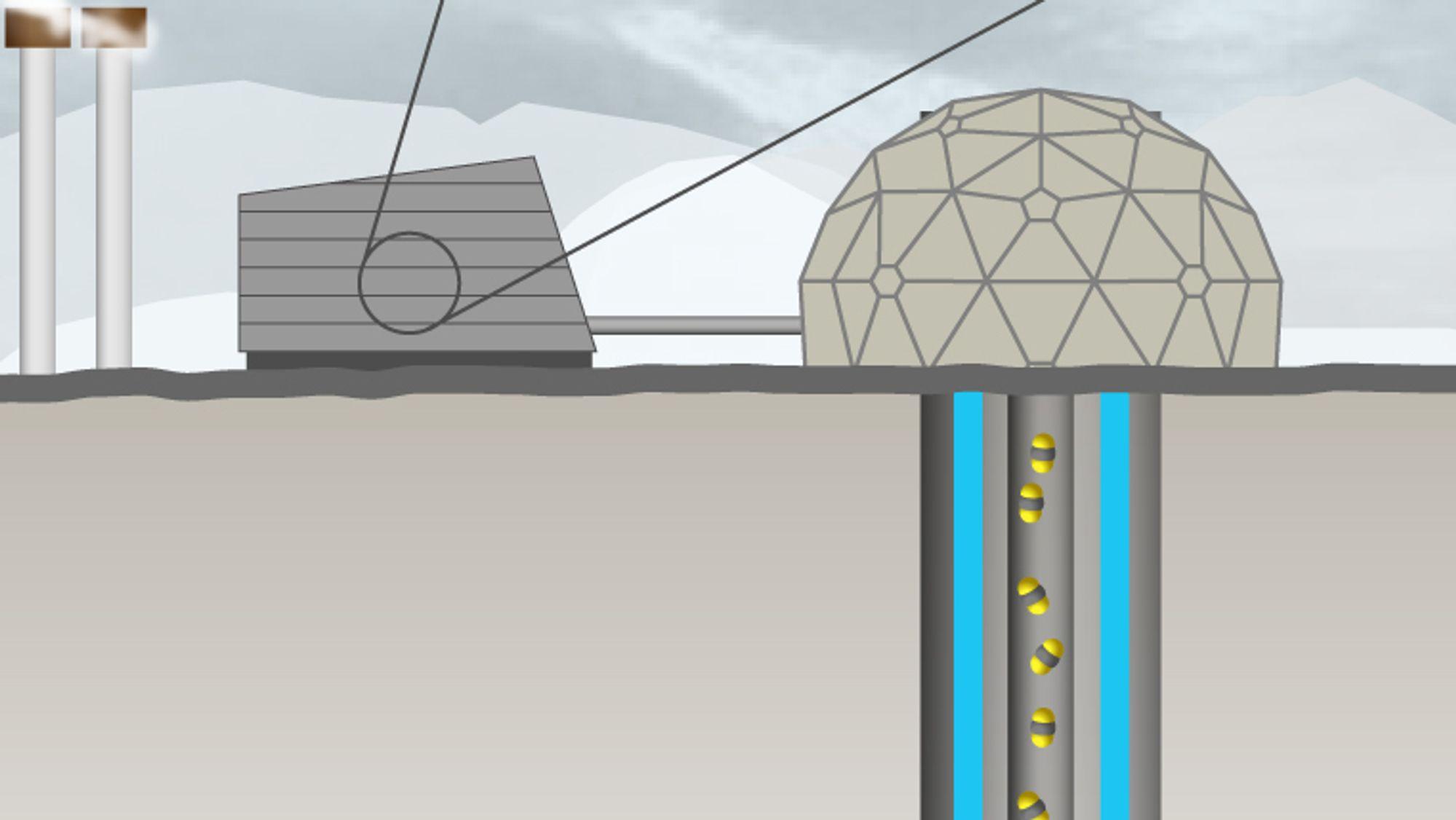 CO2 FRA DET ISLANDSKE KRAFTVERKET HELLISHEIÐI lagres dypt nede i den islandske fjellgrunnen. Metoden kalles CarbFix, og er utviklet av den sveitsiske bedriften Climework. Illustrasjon: LGJ/Ingeniøren