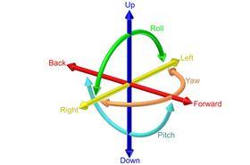 Seks grader av frihet lar deg bevege deg både opp/ned, høyre/venstre og bak/frem, i tillegg til langs aksene mellom dem.