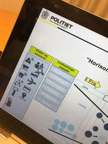 Fingeravtrykk og annen biometri er bare en del av datakildene politiet benytter seg av. Folkeregister, passasjerlister, kart og værdata er andre eksempler.