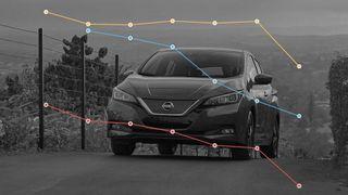 Regjeringen skryter av å ha nådd CO2-målene for bilparken. Problemet er at utslippstallet ikke stemmer
