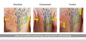 Enheten er fleksibel og tåler påkjenningene den utsettes for på hudens overflate.