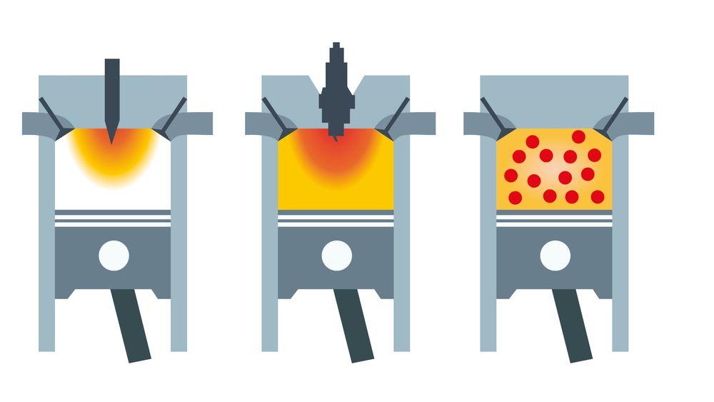 Fra venstre: Dieselmotor, bensinmotor og HCCI-motor. I sistnevnte er bensinen svært godt fordelt før stemplet beveger seg oppover. Til slutt tenner blandingen, som kan være svært mager, av kompresjonsvarmen.