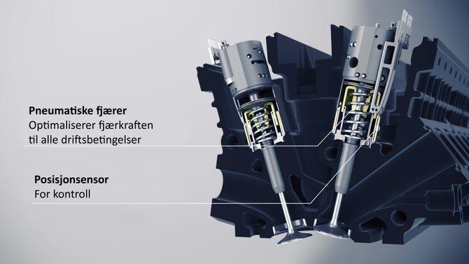 Variable ventiler: Ved å bruke elektronikk, trykkluft og litt mekanikk har FreeValve klart å lage en ventilmekanisme som kan varieres kontinuerlig uten å være mekanisk kobliet til veiakselen. Det åpner et vell av nye muligheter og forbedringer av stempelmotoren.