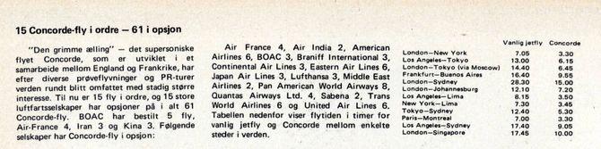 Teknisk Ukeblad nummer 42 1972