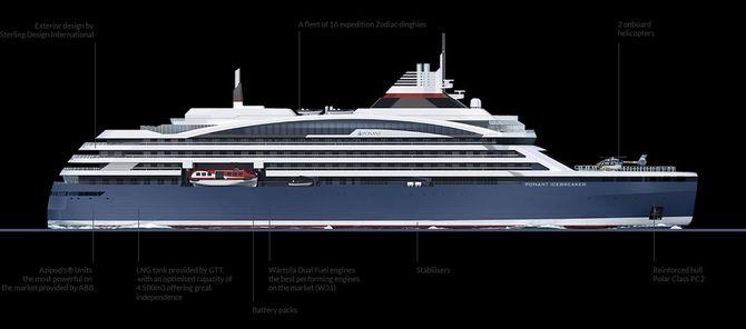 VARD 6 17 Polarcruiseskip Utviklet av Vard, Ponant, Stirling Design International, Aker Arctic Verft: Vard Søviknes (Skrog: Vard Tulcea) Lengde: 150 meter Bredde: 28 meter Dypgang: 10 meter Passasjerer: 270 Mannskap: 180 Bruttotonn: 30.000 Framdrift. Hovedmotor: Wärtsila W31 DF (LNG)/Batterier. ABB azipod LNG-tanker: GTT (4.500 m3) Isklasse: PC2 (flerårig is, inntil 3,5 meter Klasseselskap: Bureau Veritas