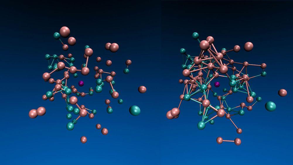 Jeremy England og hans forskergruppe har utført denne datasimuleringen av et system av partikler, der de blå partiklene er påvirket av en oscillerende kraft. Over tid (fra øverst til nederst) dannes det stadig flere bindinger mellom partiklene, så systemet kan høste stadig mer energi fra kraftpåvirkningen.