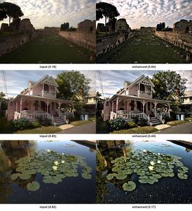 Ved å bruke NIMA-datagrunnlaget kunne bilder automatisk justeres for å bli mer estetisk attraktive.