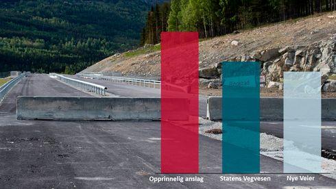 Vegvesenet og Nye Veier enige: Denne veien kan koste minst 1,5 milliard mindre enn planlagt