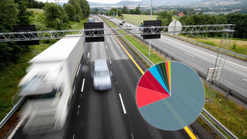 Antall drepte i trafikken er det laveste på 70 år.  Myndighetene kan kun forklare en liten del av av nedgangen på en vitenskapelig måte. Bildet er fra E-18 ved Fosskolltunnelen i Lierbakkene i Lier i Buskerud.