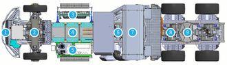 KOMPONENTER: 1: Radiator og kjølesystem. 2: 2 girkasser og hjulmotorer. 3: Elektrisk styreenhet for strøm. 4: Batteripakke. 5: Batterikjøling. 6: Gassturbin på 400 kW (544 hk) for multifuel, diesel, bensin eller aller helst naturgass. 7. Gasstanker på til sammen 570 liter. 8: Girkasser og hjulmotorer for bakhjulene. 9: Svingskive. Illustrasjon: Nikola Motor Company