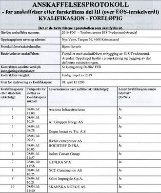 Kvalifiseringsprotikoll fra 8. april 2016. Illustrasjon: Nye Veier AS