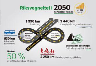 Dette er tallene som må oppfylles for å få en tilfredstillende standard på veinettet i 2050, mener Statens vegvesen.