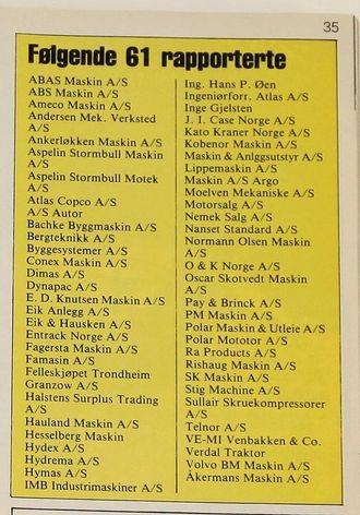 Disse selskapene rapporterte inn til A&T i 1985.