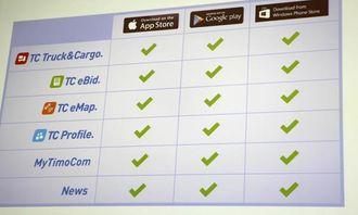Den nye appen er tilgjengelig via Google Play, Apple App Store og Windows Phone Store.