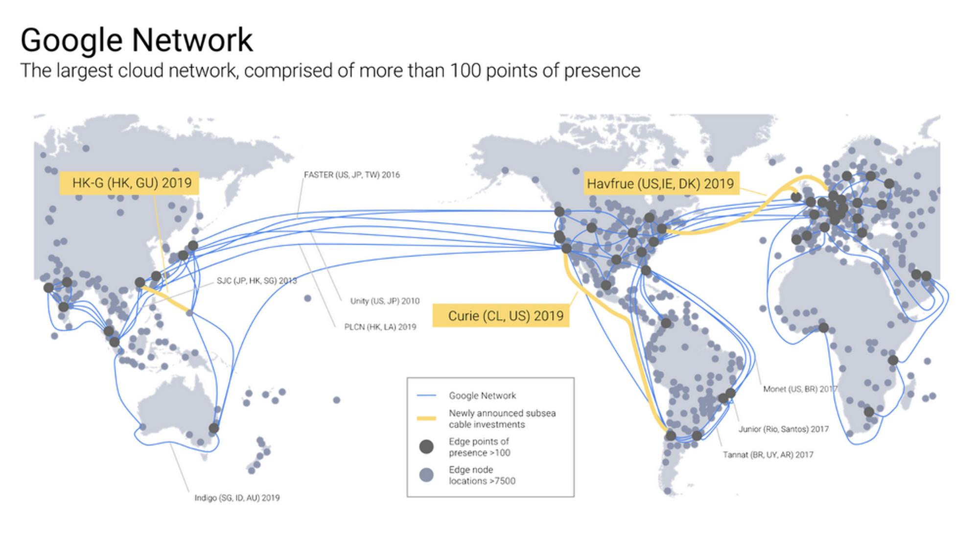 Googles nettskyinfrastruktur ved begynnelsen av 2018, inkludert tre sjøkabler som skal tas i bruk i 2019.
