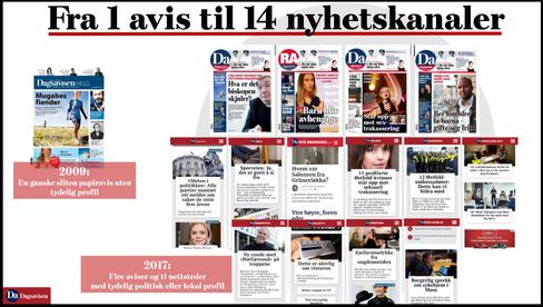 Oversikt over Mediehuset Dagsavisen