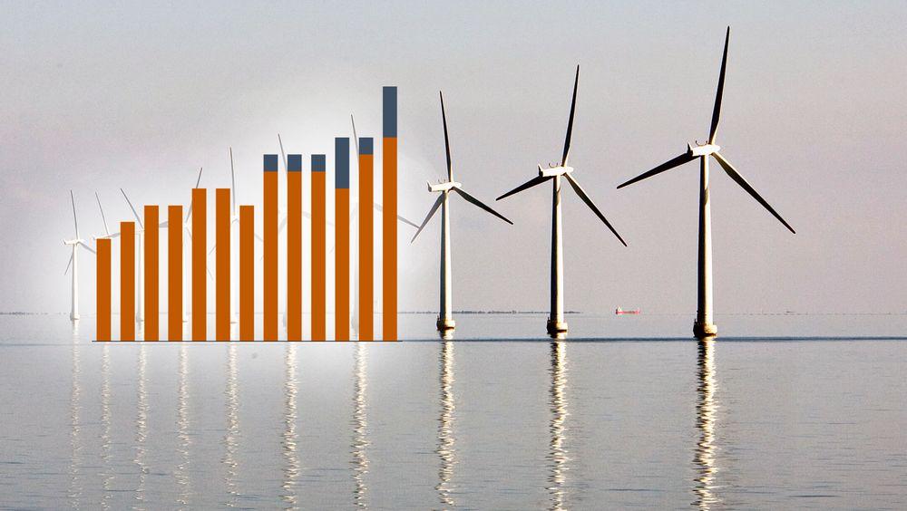 Statistikken for nye vindkraftutbygginger ses over vindparken ved Samsø i Danmark. Følger grafene den samme linjen som turbinene videre i 2018?