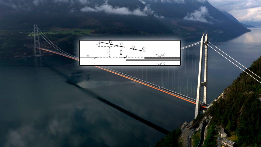 Den nye matematiske modellen skal gjøre det mulig å bygge hengebruer over mye lengre strekker enn Hardangerfjorden, som har landets lengste hengebru i dag.