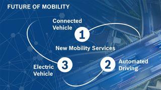 Internettets inntog i kjøretøyene våre tilfører en ny dimensjon til bilkjøring