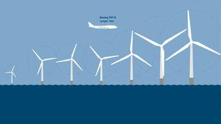 Her er de tre viktigste trendene for vindkraft