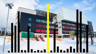Selv i den hardeste vinteren på lenge produserer solcellene nesten all strømmen skolen trenger