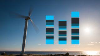 Se oversikten: Norge har aldri produsert mer vindkraft - i år dobles kapasiteten