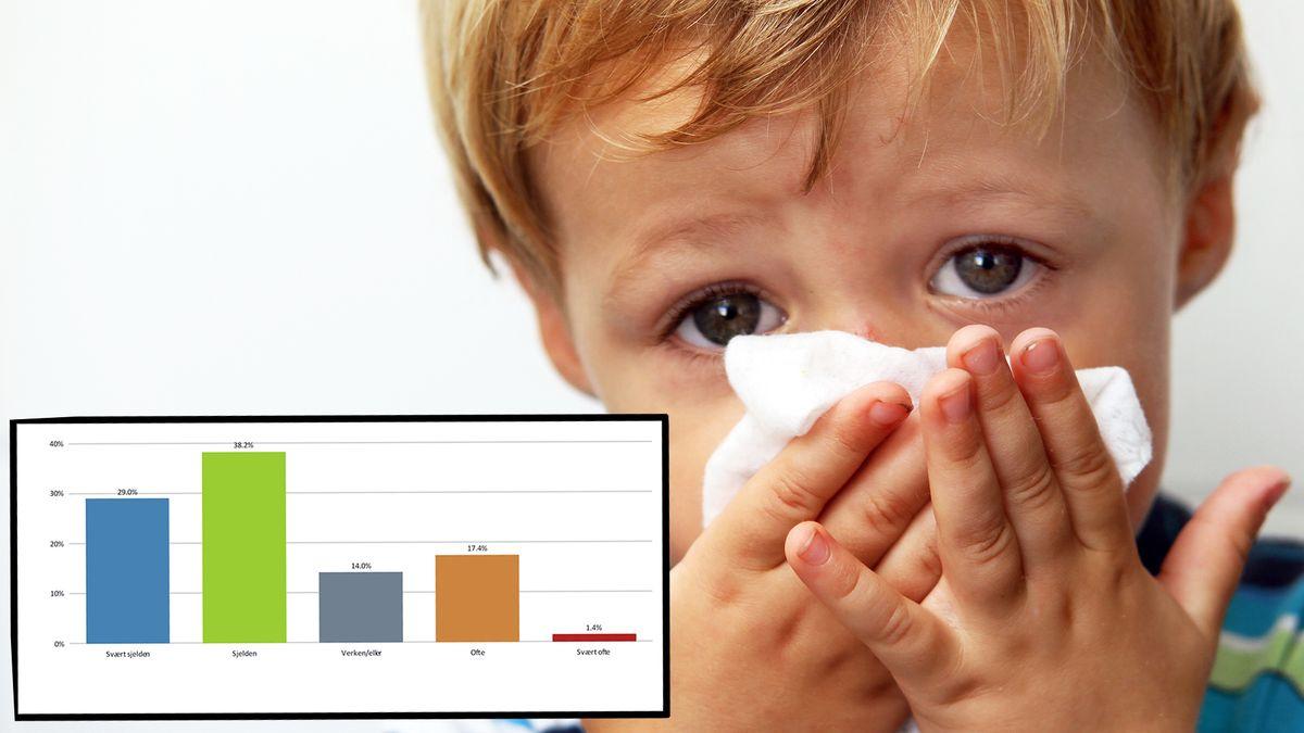 «Det som klassifiseres som feber gjelder ikke for mitt ...