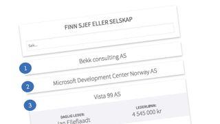 Finn din sjef: Sjekk lederlønna i 921 norske IT-selskaper
