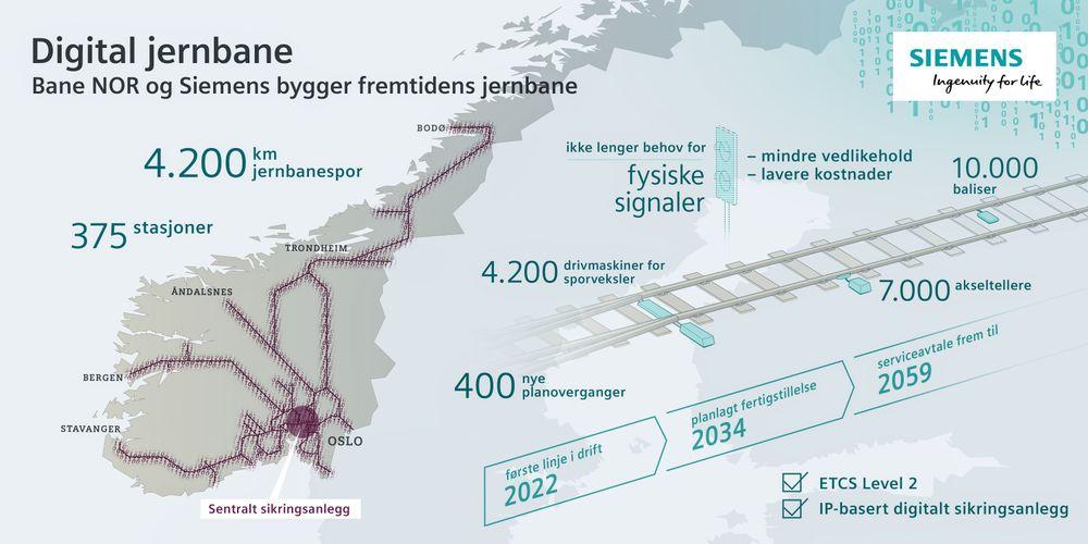 Siemens-kontrakten i tall.