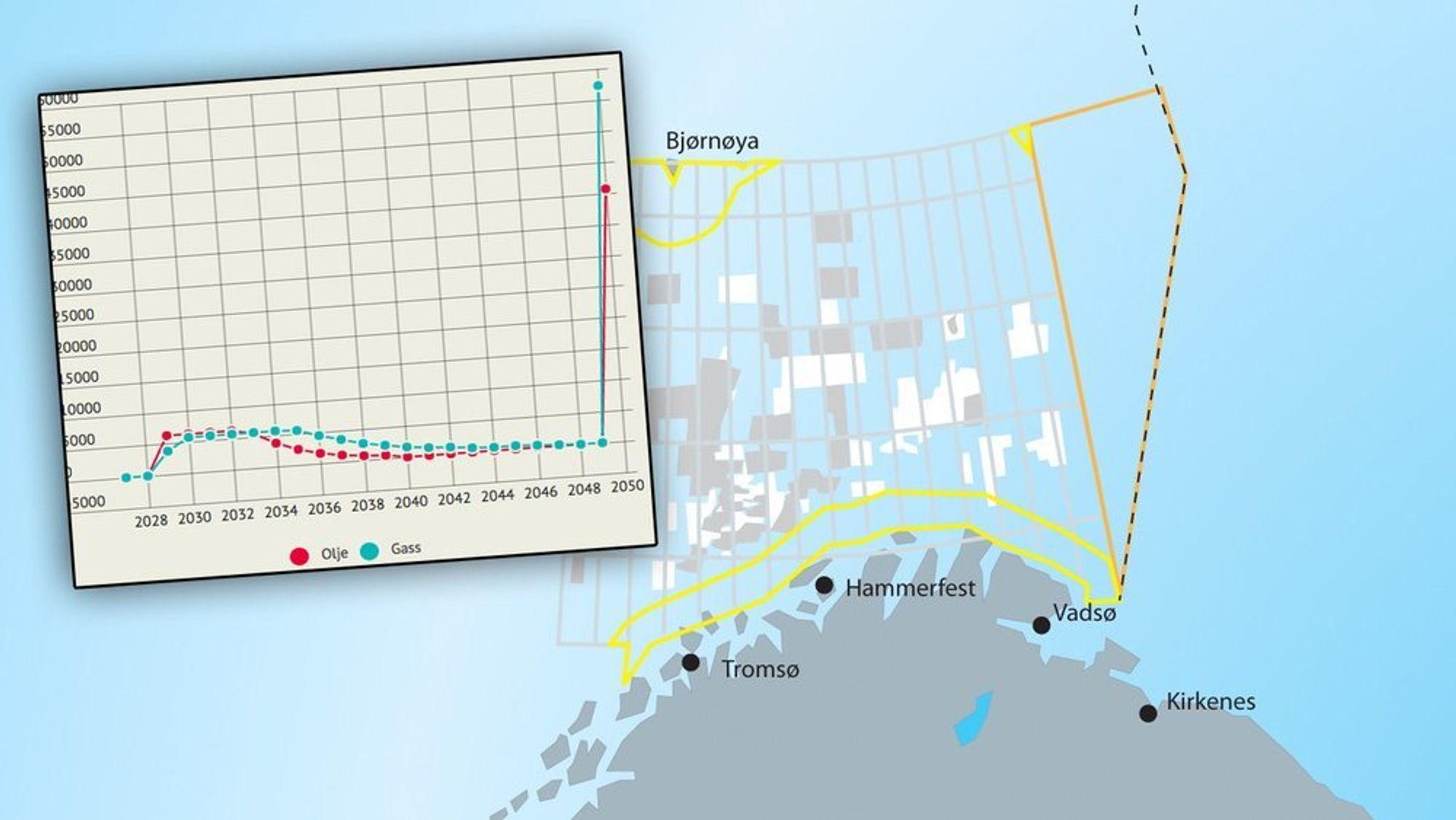 Da Barentshavet sørøst skulle konsekvensutredes ble en gigantisk regnefeil (innfelt) gjort i Oljedirektoratet.