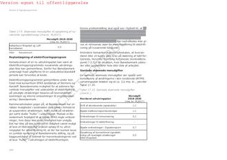 Banedanmark har i den 328 sider lange rapporten konkretisert hvorfor det ikke er mulig å gi et realistisk anslag for meromkostningene for elektrifisering av jernbanen. Men den opplysningen er strøket over i den i den versjonen av rapporten som ble levert ut.