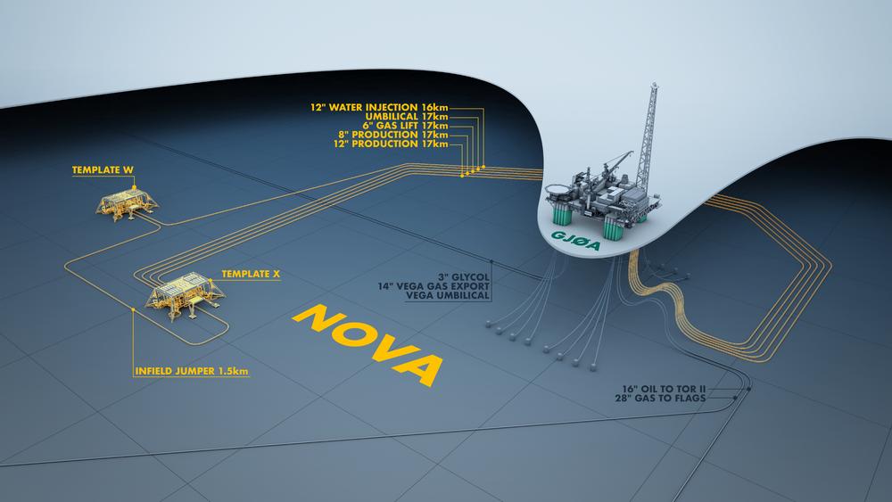 Wintershall investerer 9,9 milliarder kroner i Nova-feltet i Nordsjøen. Utbyggingsplanen ble levert til myndighetene onsdag.