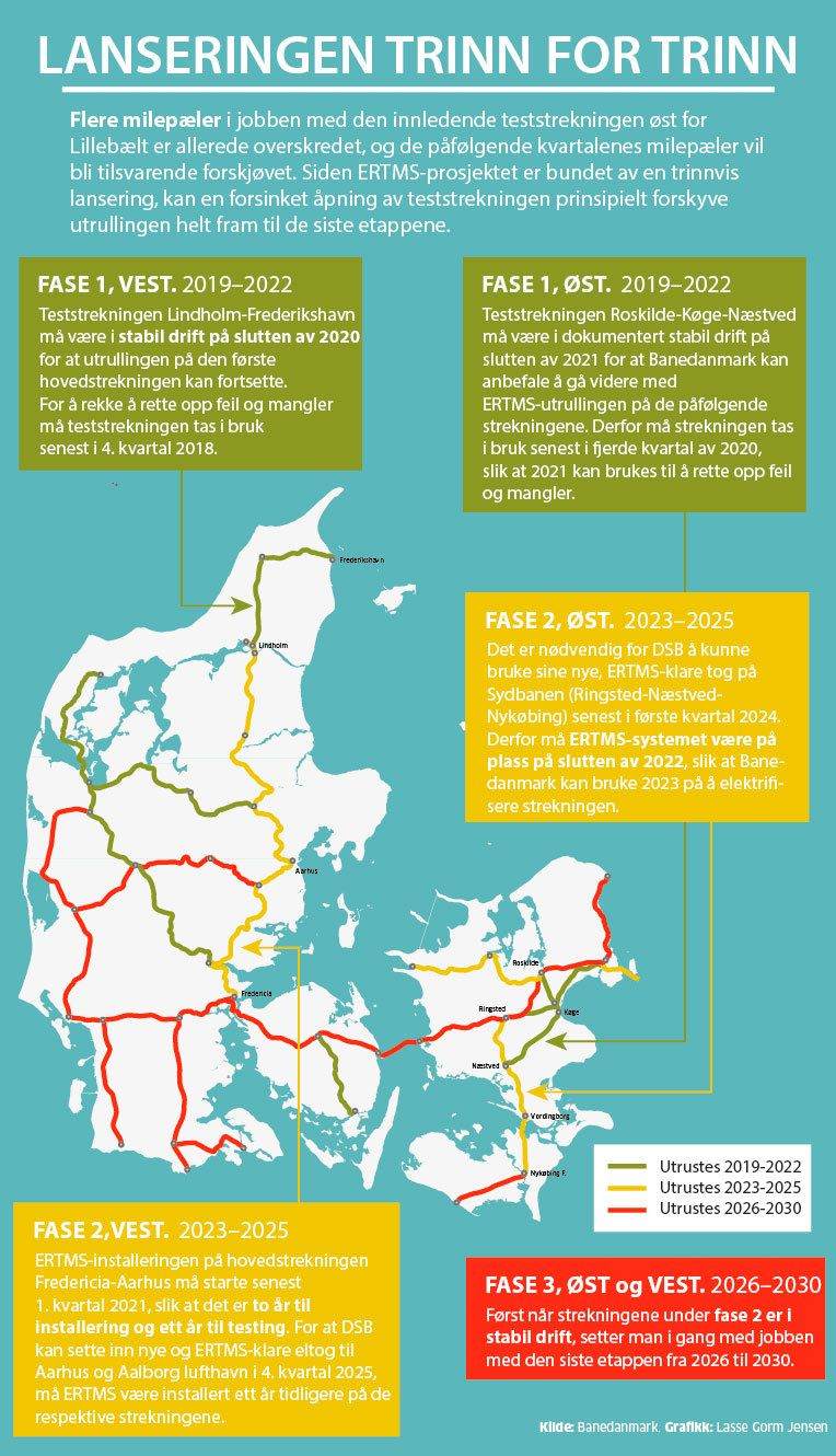 8a456c21 Tog sto på verksted i to år før det fikk danskenes nye signalsystem - Tu.no