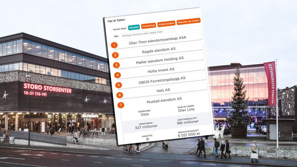 Sjekk listen over hvilke eiendomsselskaper i Norge som går mest i pluss.