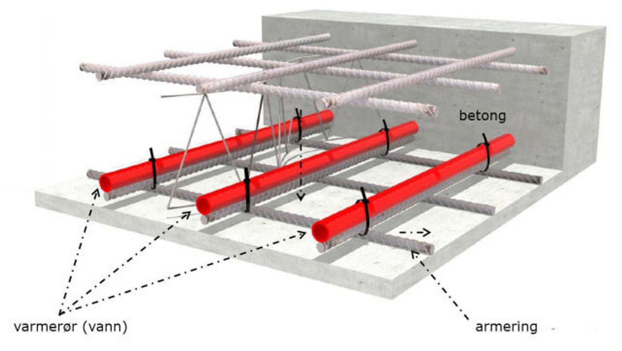 Betong til lagring av tgermisk energi