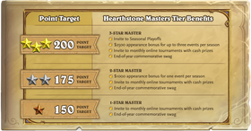 HCT Master System