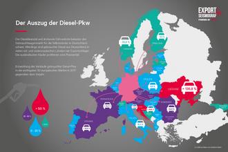 Tyskerne eksporterer brukte dieselbiler. Nordmenn er blant de som i større grad takker nei.