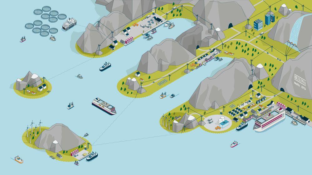 Bellona, Nelfo og Elektroforeningen har laget 10 bud som gir mål og viser vei til en utslippsfri kyst innen 2040. Havner vil være forsyningspunkt for fornybar energi: Landstrøm, ladestrøm, hydrogen og andre klimanøytrale energibærere, også for landtransport.