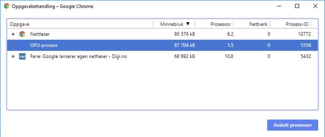 Oppgavebehandleren i Chrome 68.