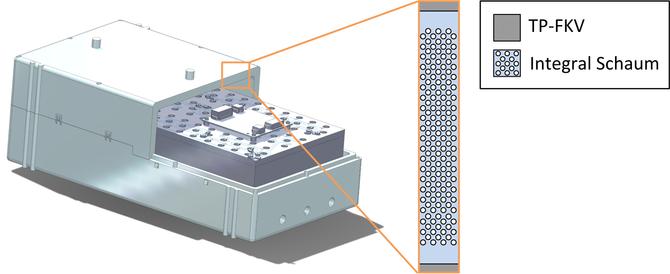 Fraunhofer Institut har utviklet et sandwichmateriale som isolerer og kan brukes til å bygge en batterikasse.