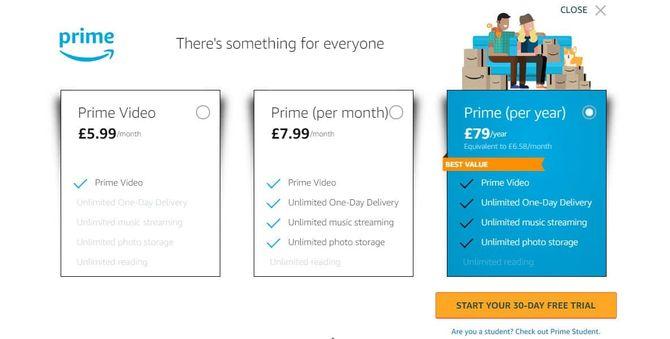 Amazon Prime inkluderer flere tjenester enn bare videostrømmetjenesten. Her sammenlignes de britiske utgavene av tjenesten.