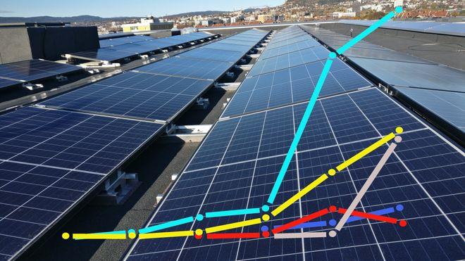 Norsk solbransje i voldsom vekst:– Vi må levere langt mer avansert enn å «hive solceller på et tak»