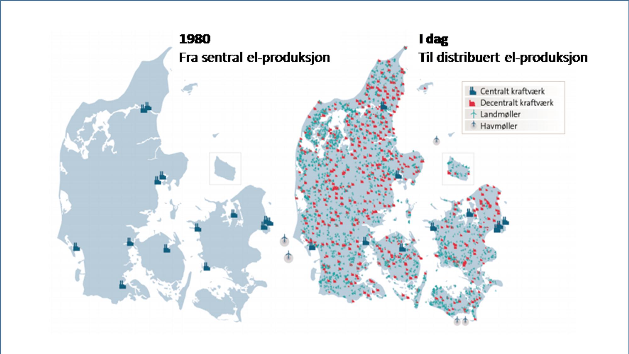 Danmark har snudd energisystemet sitt fullstendig på hodet de siste tiårene. Fra noen få store kullkraftverk, til tusenvis av små vindkraftprodusenter. Og danskene har håndtert dette bra, faktisk best i verden, ifølge IEA.