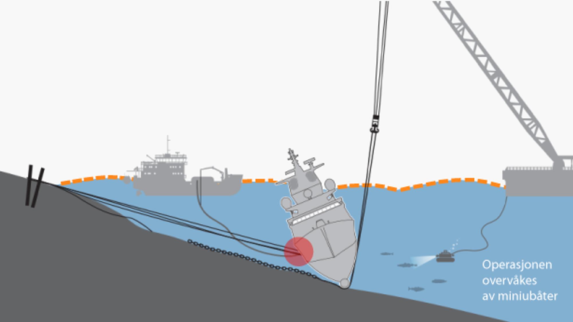 Slik ser forberedelsene i forkant av hevingen av Helge Ingstad ut. Illustrasjon hentet fra Forsvaret.no.
