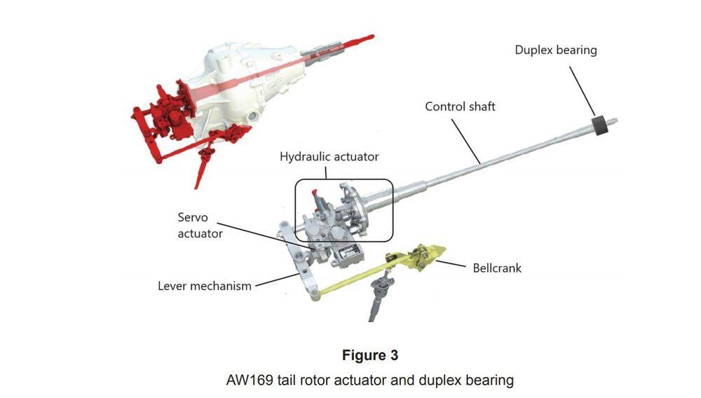 Halerotorkontrollmekanismen.