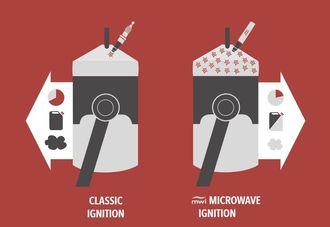 Illustrasjon av teknologien.