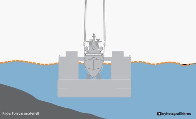 Fregatten heves opp til normal vannlinje før den flyttes inn på BOA-lekteren.
