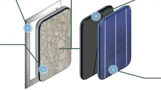 Ny type bygningsintegrerte solceller klikkes på plass - og lager både strøm og varme