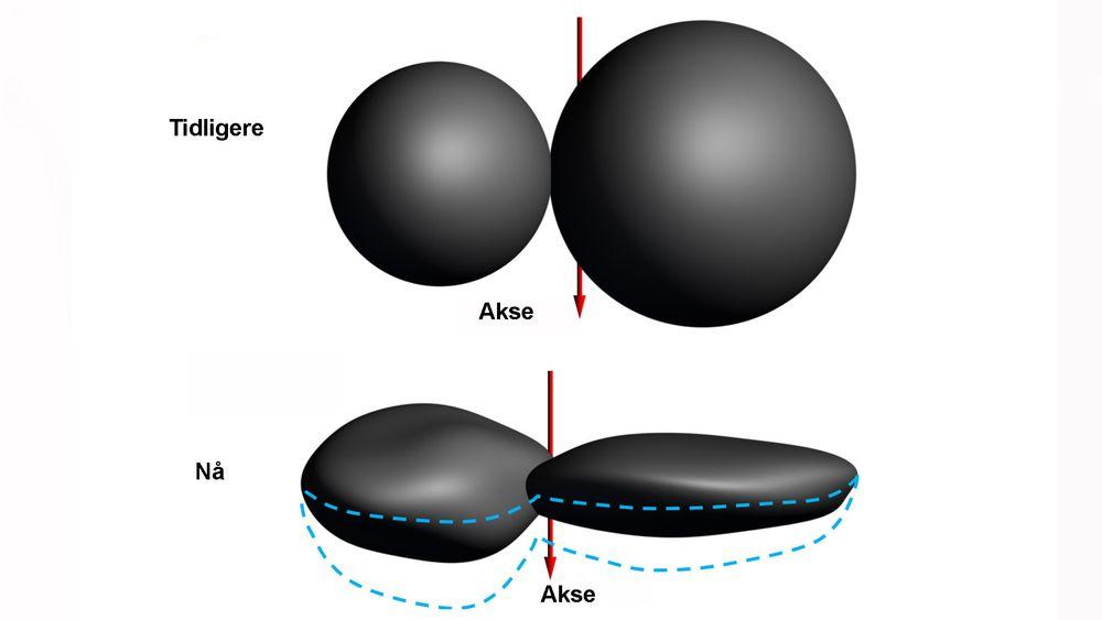 Først trodde forskerne at Ultima Thule var to kuleformede objekter som hang sammen. Nå vet de at begge delene er flate.