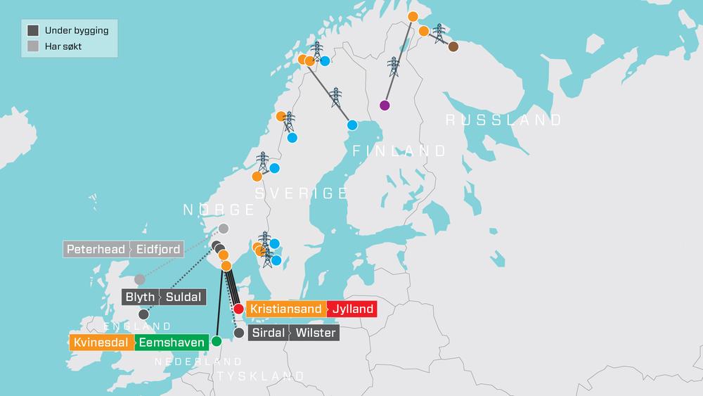 Norges overføringslinjer og mellomlandskabler. Foreløpig har Norge fire sjøkabler til Danmark og én til Nederland. I tillegg er en sjøkabel til Tyskland og en til Storbritannia under bygging. Det er også søkt om en ny kabel mellom Norge og Skottland, men dette er ikke avgjort.